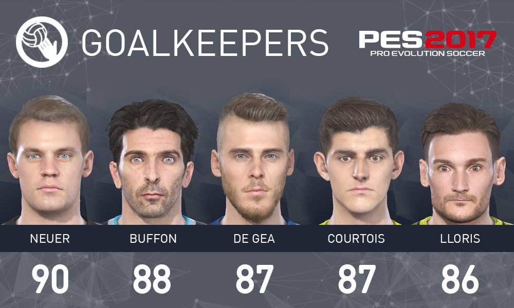 pes-2017-statistiche-portieri